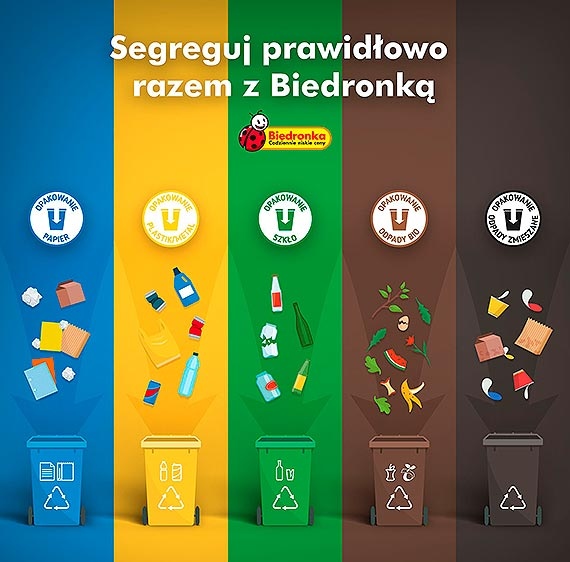 SegregAkcja – nowe oznaczenia na opakowaniach produktów z Biedronki