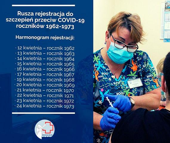 Rejestracja kolejnych roczników do szczepień przeciw COVID-19