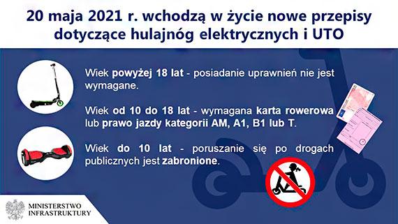 Nowe przepisy dotyczące hulajnóg elektrycznych i urządzeń transportu osobistego