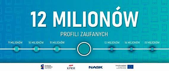 12 milionów Polaków z profilem zaufanym